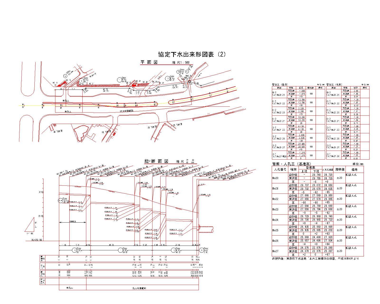協定下水出来形図表(2)140121-モデル